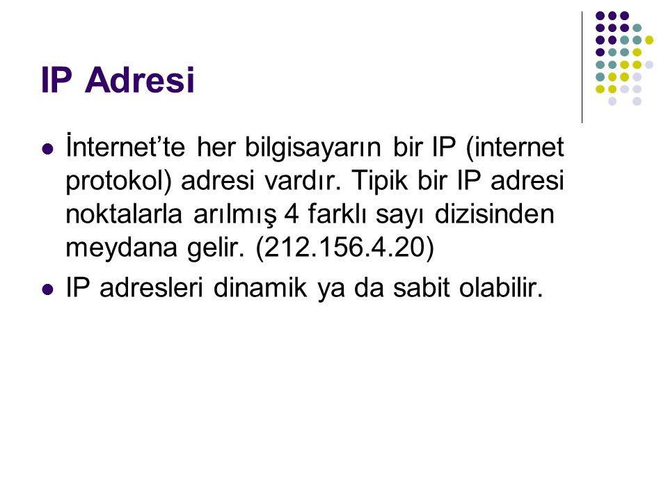 IP Adresi İnternet'te her bilgisayarın bir IP (internet protokol) adresi vardır. Tipik bir IP adresi noktalarla arılmış 4 farklı sayı dizisinden meyda
