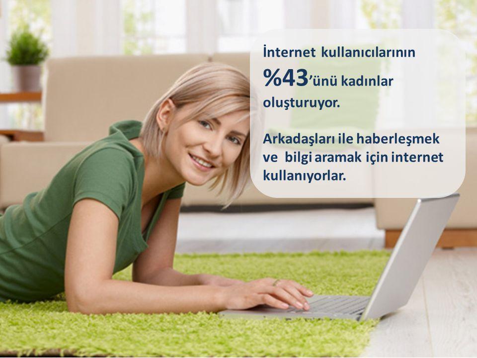 İnternet kullanıcılarının %43 'ünü kadınlar oluşturuyor.