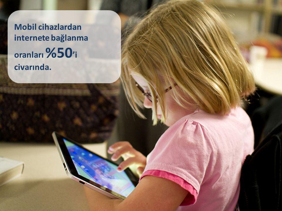 Mobil cihazlardan internete bağlanma oranları %50 'i civarında.
