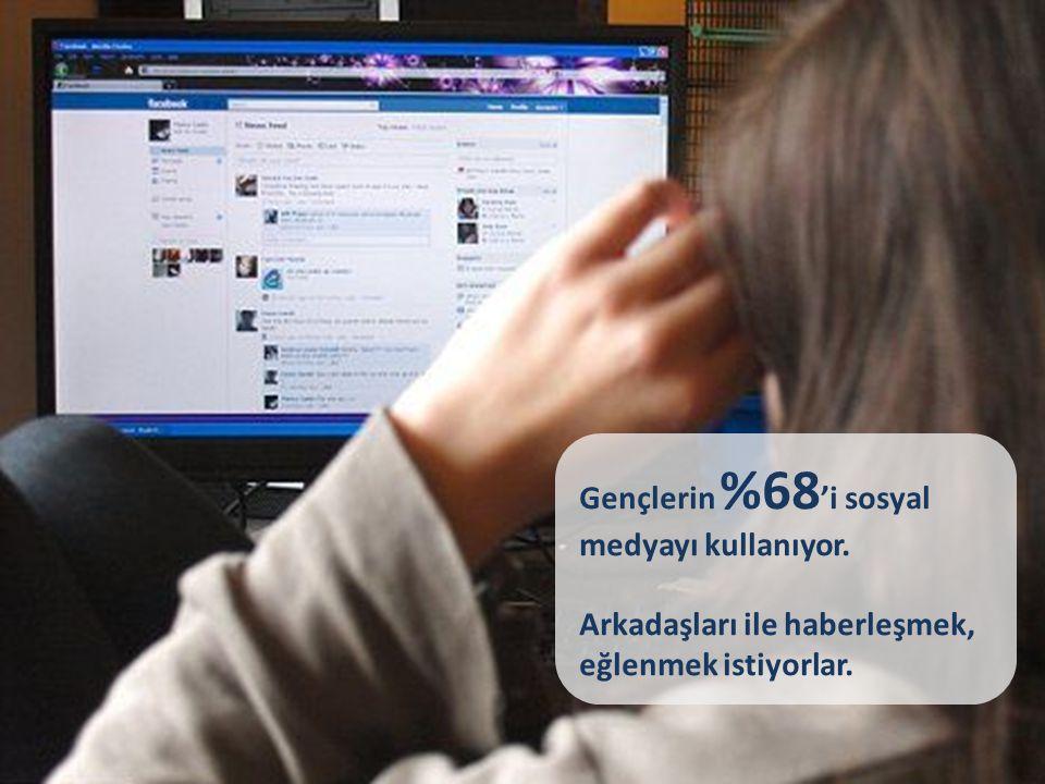Gençlerin %68 'i sosyal medyayı kullanıyor. Arkadaşları ile haberleşmek, eğlenmek istiyorlar.