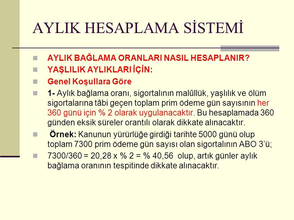 AYLIK HESAPLAMA SİSTEMİ AYLIK BAĞLAMA ORANLARI NASIL HESAPLANIR.