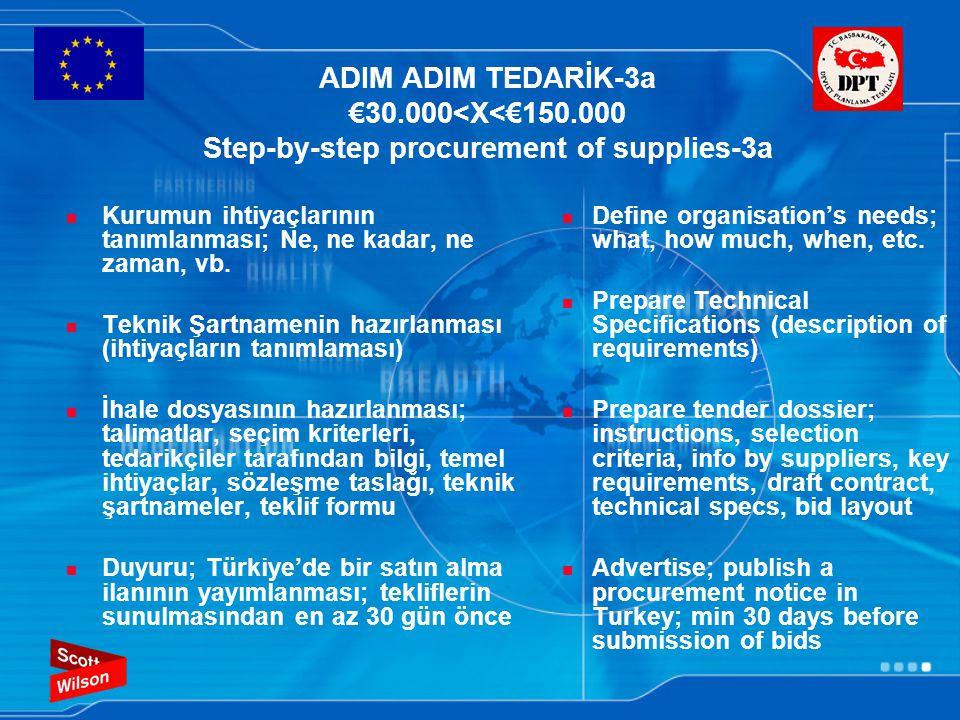 ADIM ADIM TEDARİK-3a €30.000<X<€150.000 Step-by-step procurement of supplies-3a Kurumun ihtiyaçlarının tanımlanması; Ne, ne kadar, ne zaman, vb. Tekni