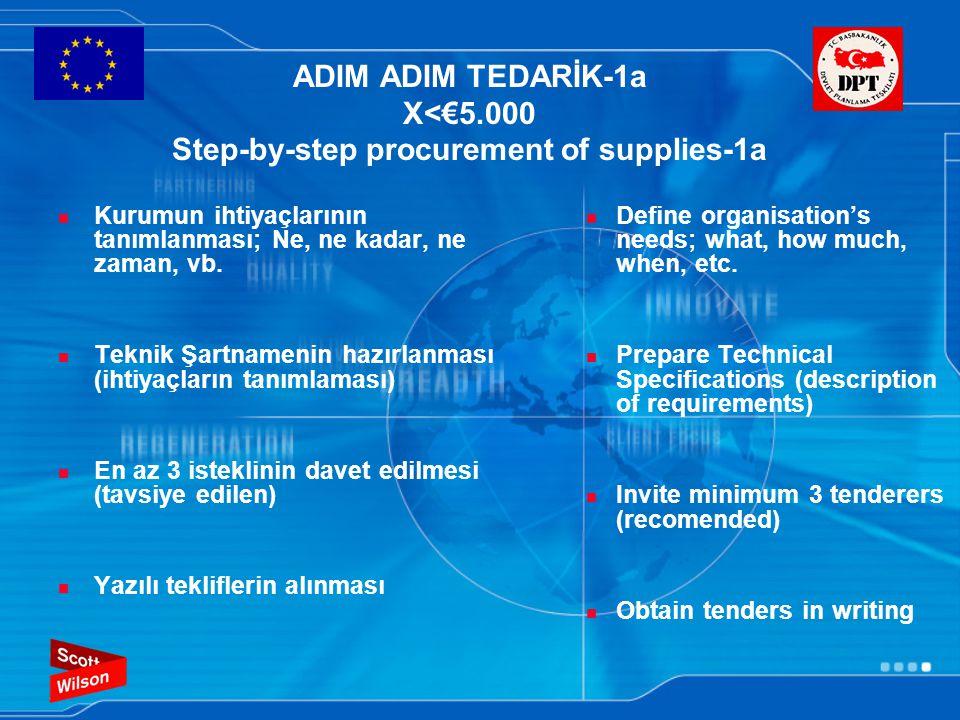 ADIM ADIM TEDARİK-1b X<€5.000 Step-by-step procurement of supplies-2b Tekliflerin değerlendirilmesi: Teknik şartnameler ile tekliflerin karşılaştırılması (teknik olarak yeterli ya da değil) ve en düşük fiyatlı teklifin seçilmesi İhalenin karara bağlanması/Başarısız teklif sahiplerinin bilgilendirilmesi Sözleşmenin yapılması Her bir adım kayıt altına alınmalı ve dosyalanmalıdır.