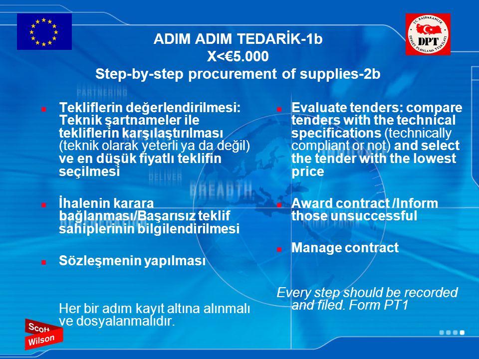 ADIM ADIM TEDARİK-2a €5.000<X<€30.000 Step-by-step procurement of supplies-2a Kurumun ihtiyaçlarının tanımlanması; Ne, ne kadar, ne zaman, vb.