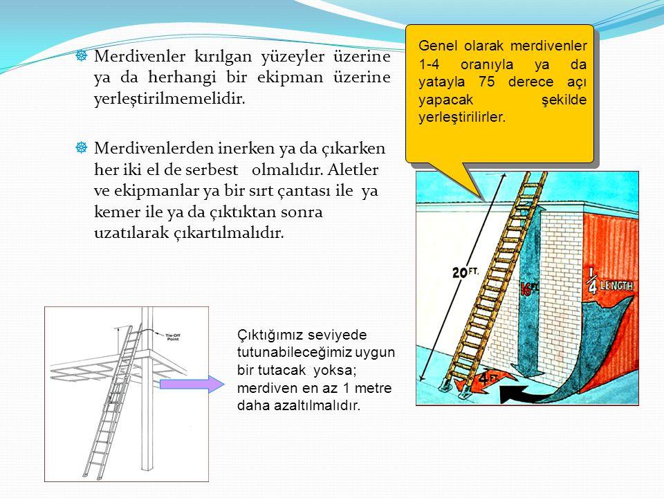 ] Merdivenler kırılgan yüzeyler üzerine ya da herhangi bir ekipman üzerine yerleştirilmemelidir. ] Merdivenlerden inerken ya da çıkarken her iki el de