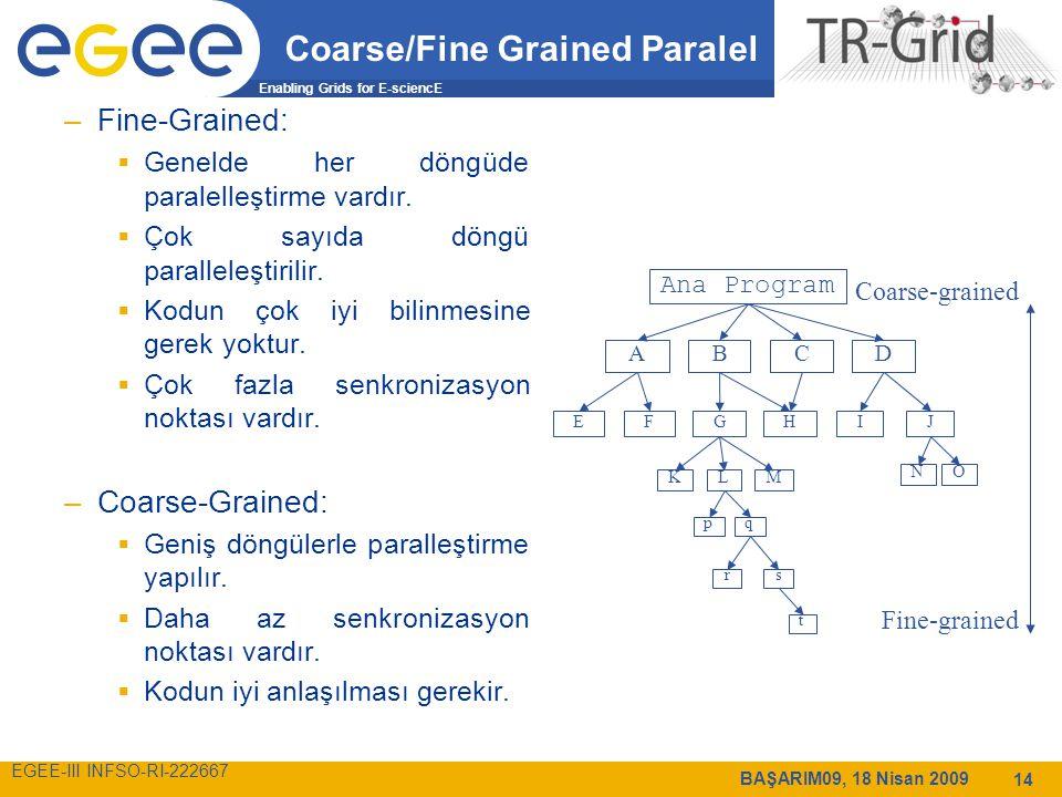 Enabling Grids for E-sciencE EGEE-III INFSO-RI-222667 BAŞARIM09, 18 Nisan 2009 14 Coarse/Fine Grained Paralel –Fine-Grained:  Genelde her döngüde paralelleştirme vardır.