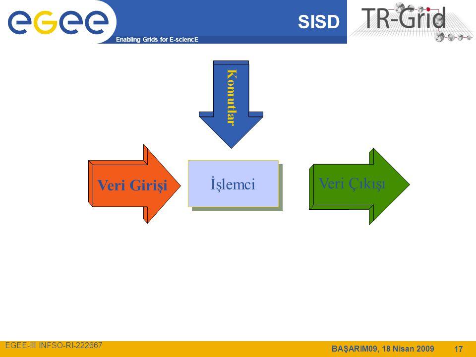 Enabling Grids for E-sciencE EGEE-III INFSO-RI-222667 BAŞARIM09, 18 Nisan 2009 17 SISD İşlemci Veri Girişi Veri Çıkışı Komutlar