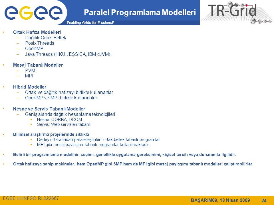 Enabling Grids for E-sciencE EGEE-III INFSO-RI-222667 BAŞARIM09, 18 Nisan 2009 24 Paralel Programlama Modelleri Ortak Hafıza Modelleri –Dağıtık Ortak Bellek –Posix Threads –OpenMP –Java Threads (HKU JESSICA, IBM cJVM) Mesaj Tabanlı Modeller –PVM –MPI Hibrid Modeller –Ortak ve dağıtık hafızayı birlikte kullananlar –OpenMP ve MPI birlikte kullananlar Nesne ve Servis Tabanlı Modeller –Geniş alanda dağıtık hesaplama teknolojileri  Nesne: CORBA, DCOM  Servis: Web servisleri tabanlı Bilimsel araştırma projelerinde sıklıkla  Derleyici tarafından paralelleştirilen ortak bellek tabanlı programlar  MPI gibi mesaj paylaşımı tabanlı programlar kullanılmaktadır.