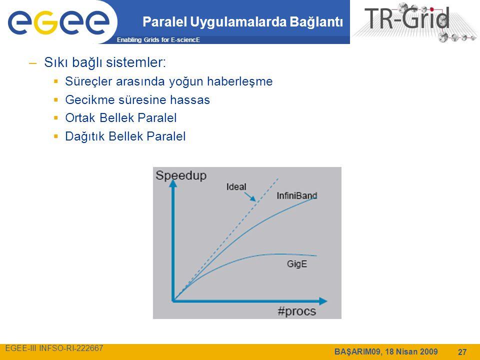 Enabling Grids for E-sciencE EGEE-III INFSO-RI-222667 BAŞARIM09, 18 Nisan 2009 27 Paralel Uygulamalarda Bağlantı –Sıkı bağlı sistemler:  Süreçler arasında yoğun haberleşme  Gecikme süresine hassas  Ortak Bellek Paralel  Dağıtık Bellek Paralel