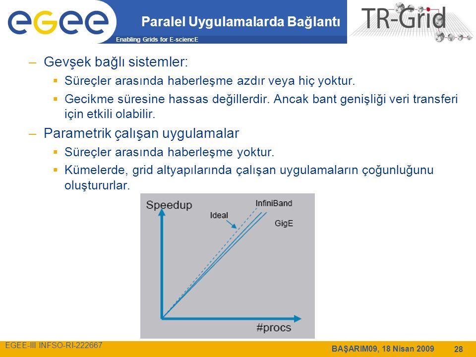 Enabling Grids for E-sciencE EGEE-III INFSO-RI-222667 BAŞARIM09, 18 Nisan 2009 28 Paralel Uygulamalarda Bağlantı –Gevşek bağlı sistemler:  Süreçler arasında haberleşme azdır veya hiç yoktur.