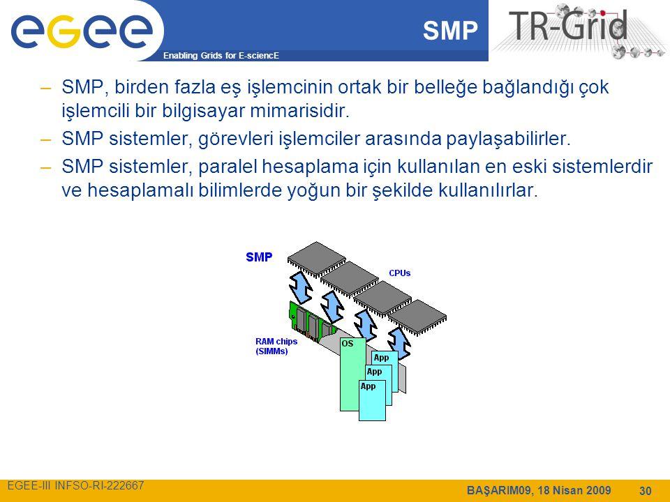 Enabling Grids for E-sciencE EGEE-III INFSO-RI-222667 BAŞARIM09, 18 Nisan 2009 30 SMP –SMP, birden fazla eş işlemcinin ortak bir belleğe bağlandığı çok işlemcili bir bilgisayar mimarisidir.