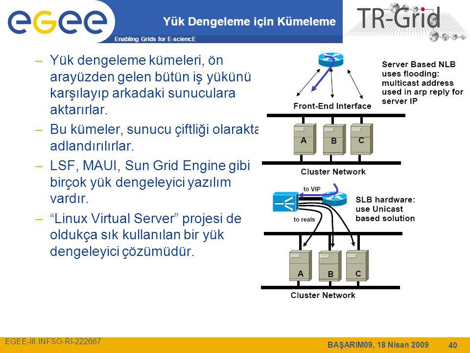 Enabling Grids for E-sciencE EGEE-III INFSO-RI-222667 BAŞARIM09, 18 Nisan 2009 40 Yük Dengeleme için Kümeleme –Yük dengeleme kümeleri, ön arayüzden gelen bütün iş yükünü karşılayıp arkadaki sunuculara aktarırlar.