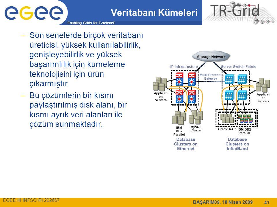 Enabling Grids for E-sciencE EGEE-III INFSO-RI-222667 BAŞARIM09, 18 Nisan 2009 41 Veritabanı Kümeleri –Son senelerde birçok veritabanı üreticisi, yüksek kullanılabilirlik, genişleyebilirlik ve yüksek başarımlılık için kümeleme teknolojisini için ürün çıkarmıştır.