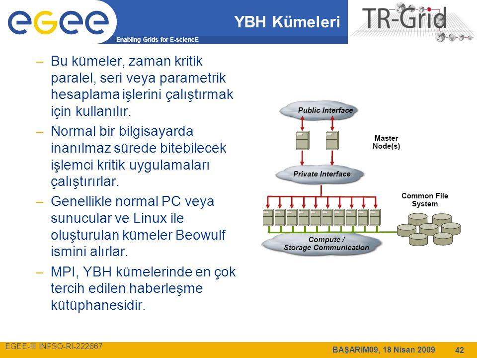 Enabling Grids for E-sciencE EGEE-III INFSO-RI-222667 BAŞARIM09, 18 Nisan 2009 42 YBH Kümeleri –Bu kümeler, zaman kritik paralel, seri veya parametrik hesaplama işlerini çalıştırmak için kullanılır.