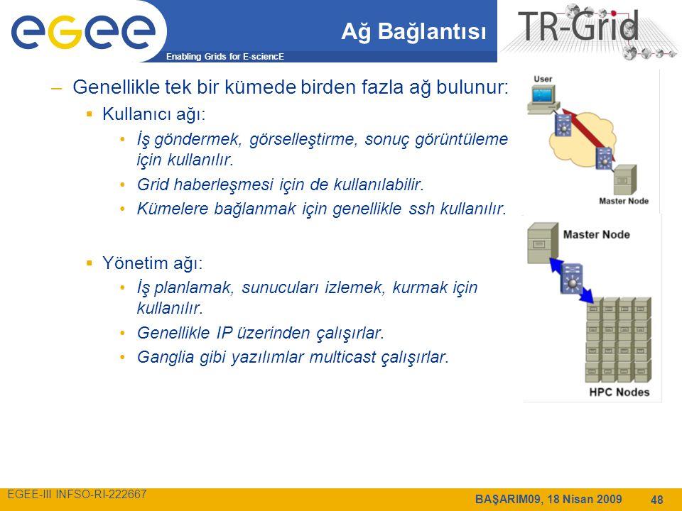Enabling Grids for E-sciencE EGEE-III INFSO-RI-222667 BAŞARIM09, 18 Nisan 2009 48 Ağ Bağlantısı –Genellikle tek bir kümede birden fazla ağ bulunur:  Kullanıcı ağı: İş göndermek, görselleştirme, sonuç görüntüleme için kullanılır.