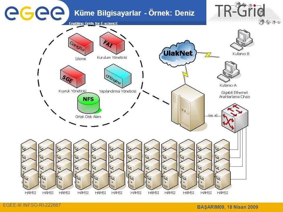 Enabling Grids for E-sciencE EGEE-III INFSO-RI-222667 BAŞARIM09, 18 Nisan 2009 Küme Bilgisayarlar - Örnek: Deniz