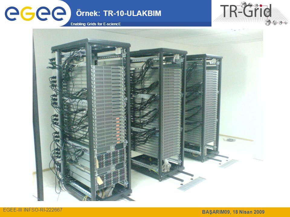 Enabling Grids for E-sciencE EGEE-III INFSO-RI-222667 BAŞARIM09, 18 Nisan 2009 Örnek: TR-10-ULAKBIM