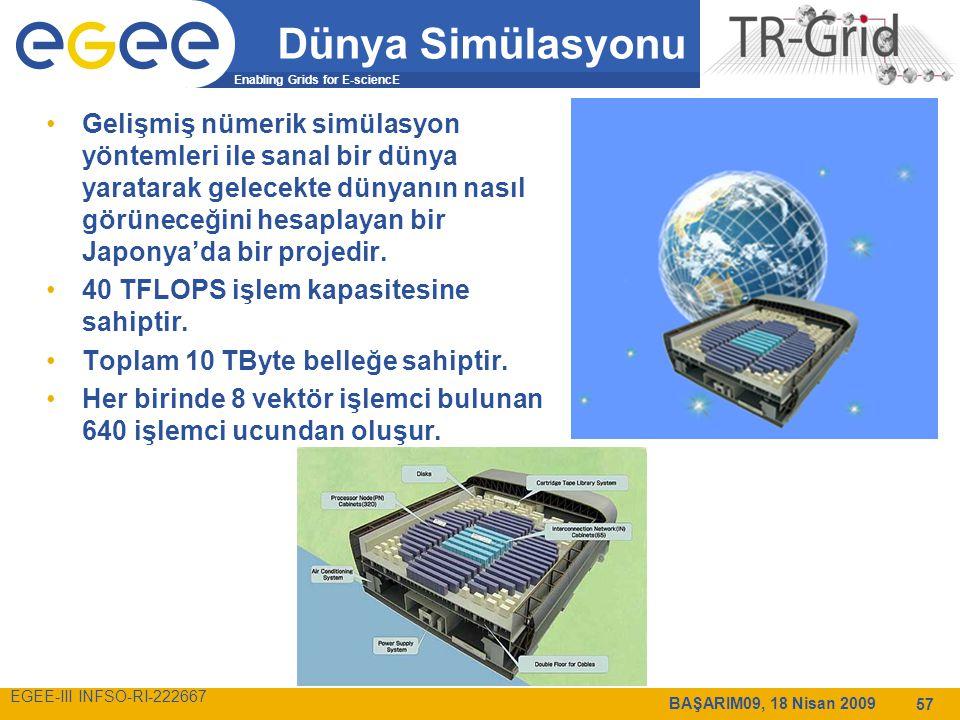Enabling Grids for E-sciencE EGEE-III INFSO-RI-222667 BAŞARIM09, 18 Nisan 2009 57 Dünya Simülasyonu Gelişmiş nümerik simülasyon yöntemleri ile sanal bir dünya yaratarak gelecekte dünyanın nasıl görüneceğini hesaplayan bir Japonya'da bir projedir.