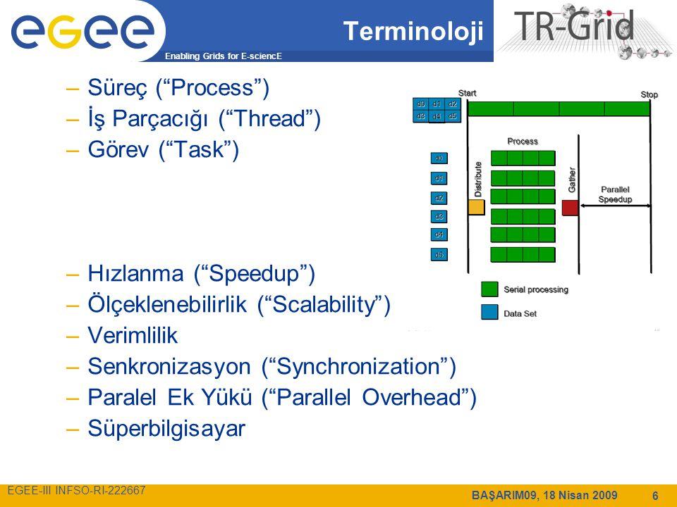 Enabling Grids for E-sciencE EGEE-III INFSO-RI-222667 BAŞARIM09, 18 Nisan 2009 6 Terminoloji –Süreç ( Process ) –İş Parçacığı ( Thread ) –Görev ( Task ) –Hızlanma ( Speedup ) –Ölçeklenebilirlik ( Scalability ) –Verimlilik –Senkronizasyon ( Synchronization ) –Paralel Ek Yükü ( Parallel Overhead ) –Süperbilgisayar