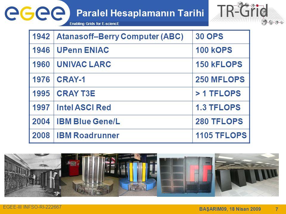 Enabling Grids for E-sciencE EGEE-III INFSO-RI-222667 BAŞARIM09, 18 Nisan 2009 7 Paralel Hesaplamanın Tarihi 1942Atanasoff–Berry Computer (ABC)30 OPS 1946UPenn ENIAC100 kOPS 1960UNIVAC LARC150 kFLOPS 1976CRAY-1250 MFLOPS 1995CRAY T3E> 1 TFLOPS 1997Intel ASCI Red1.3 TFLOPS 2004IBM Blue Gene/L280 TFLOPS 2008IBM Roadrunner1105 TFLOPS