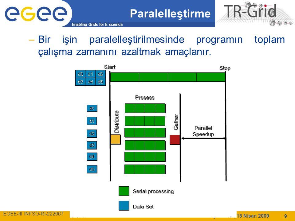 Enabling Grids for E-sciencE EGEE-III INFSO-RI-222667 BAŞARIM09, 18 Nisan 2009 9 Paralelleştirme –Bir işin paralelleştirilmesinde programın toplam çalışma zamanını azaltmak amaçlanır.
