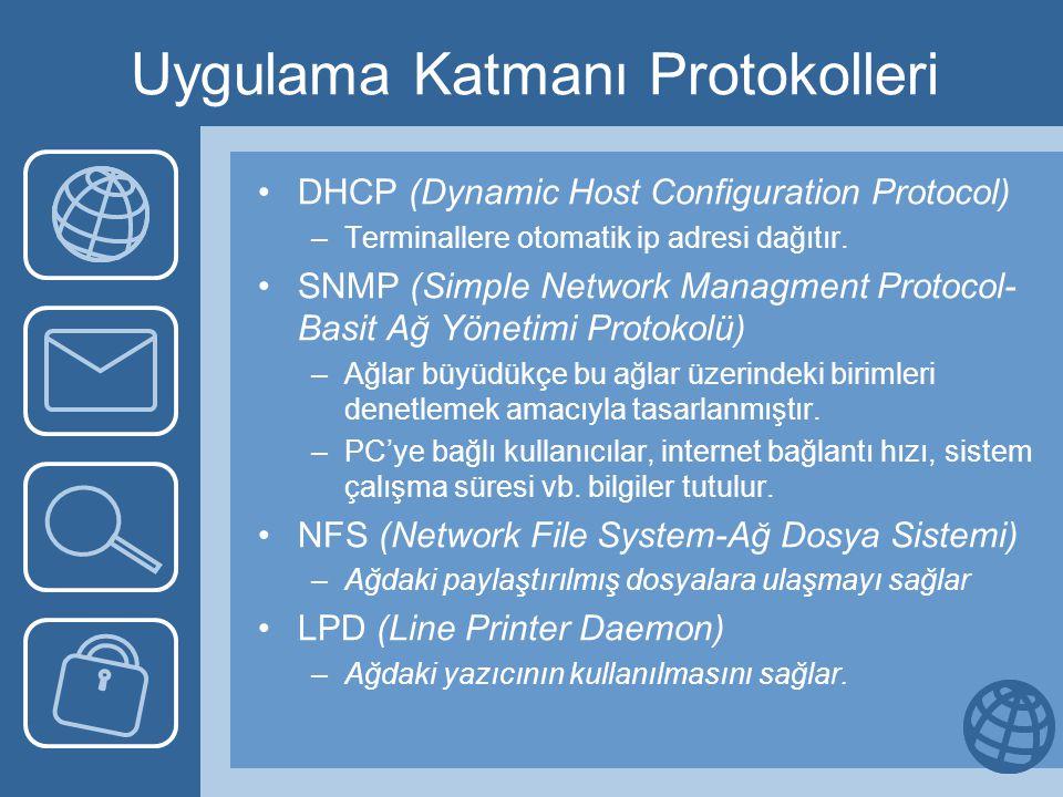 Uygulama Katmanı Protokolleri DHCP (Dynamic Host Configuration Protocol) –Terminallere otomatik ip adresi dağıtır. SNMP (Simple Network Managment Prot