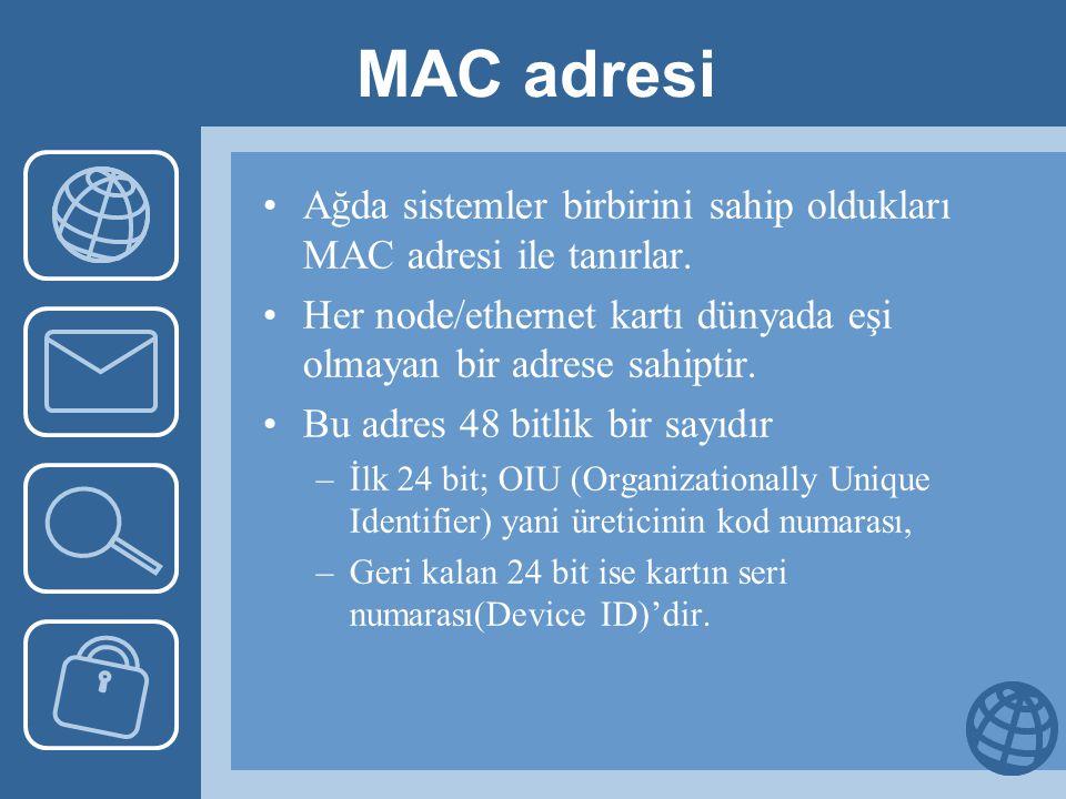 MAC adresi Ağda sistemler birbirini sahip oldukları MAC adresi ile tanırlar. Her node/ethernet kartı dünyada eşi olmayan bir adrese sahiptir. Bu adres