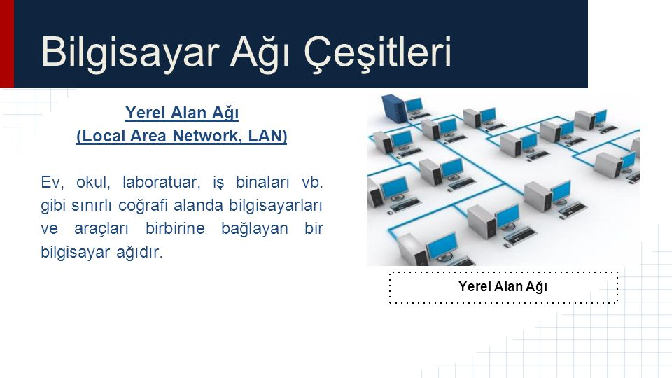 Bilgisayar Ağı Çeşitleri Yerel Alan Ağı (Local Area Network, LAN) Ev, okul, laboratuar, iş binaları vb. gibi sınırlı coğrafi alanda bilgisayarları ve