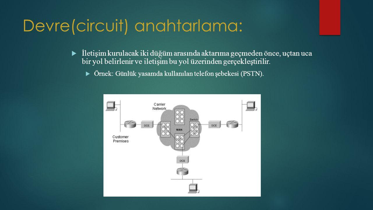 Devre(circuit) anahtarlama:  İletişim kurulacak iki düğüm arasında aktarıma geçmeden önce, uçtan uca bir yol belirlenir ve iletişim bu yol üzerinden