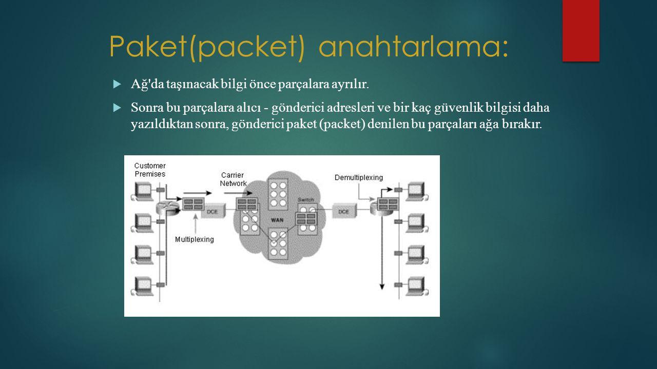 Paket(packet) anahtarlama:  Ağ'da taşınacak bilgi önce parçalara ayrılır.  Sonra bu parçalara alıcı - gönderici adresleri ve bir kaç güvenlik bilgis
