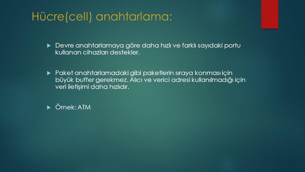 Hücre(cell) anahtarlama:  Devre anahtarlamaya göre daha hızlı ve farklı sayıdaki portu kullanan cihazları destekler.  Paket anahtarlamadaki gibi pak