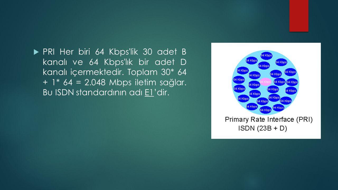  PRI Her biri 64 Kbps'lik 30 adet B kanalı ve 64 Kbps'lık bir adet D kanalı içermektedir. Toplam 30* 64 + 1* 64 = 2.048 Mbps iletim sağlar. Bu ISDN s