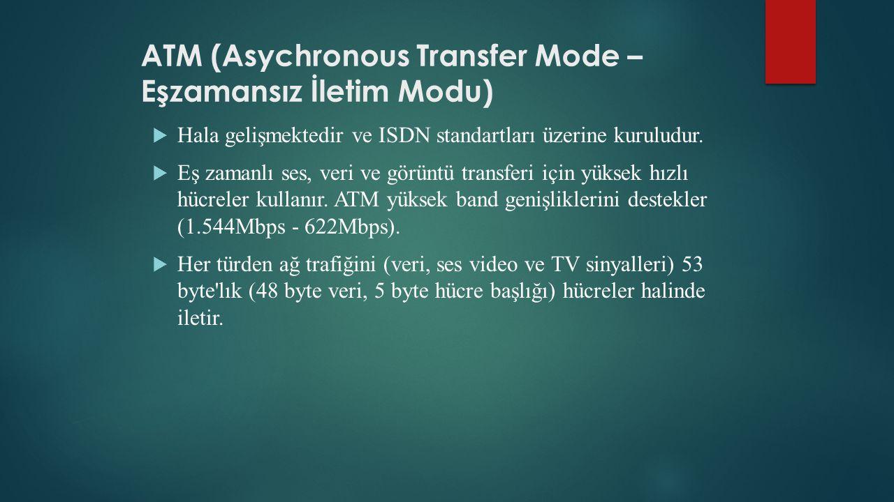 ATM (Asychronous Transfer Mode – Eşzamansız İletim Modu)  Hala gelişmektedir ve ISDN standartları üzerine kuruludur.  Eş zamanlı ses, veri ve görünt