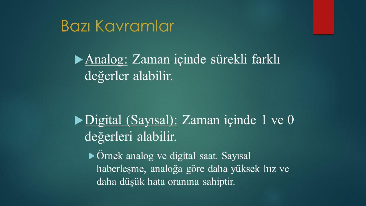 Bazı Kavramlar  Analog: Zaman içinde sürekli farklı değerler alabilir.  Digital (Sayısal): Zaman içinde 1 ve 0 değerleri alabilir.  Örnek analog ve