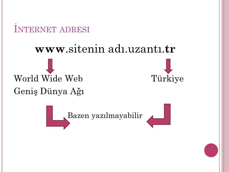 İ NTERNET ADRESI www.sitenin adı.uzantı.