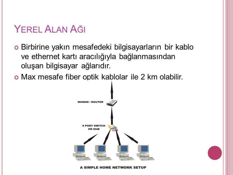 Y EREL A LAN A ĞI Birbirine yakın mesafedeki bilgisayarların bir kablo ve ethernet kartı aracılığıyla bağlanmasından oluşan bilgisayar ağlarıdır.