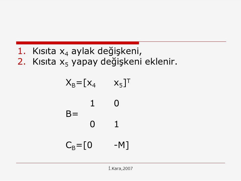 İ.Kara,2007 1.Kısıta x 4 aylak değişkeni, 2.Kısıta x 5 yapay değişkeni eklenir. X B =[x 4 x 5 ] T 10 B= 01 C B =[0-M]