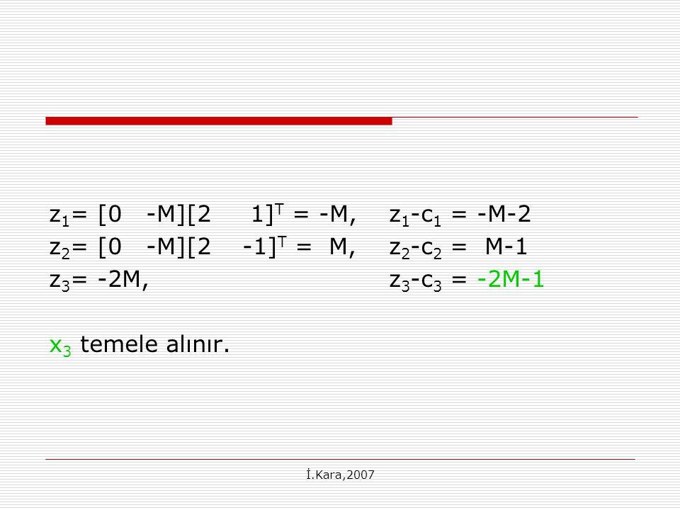 İ.Kara,2007 z 1 = [0 -M][2 1] T = -M, z 1 -c 1 = -M-2 z 2 = [0 -M][2 -1] T = M, z 2 -c 2 = M-1 z 3 = -2M,z 3 -c 3 = -2M-1 x 3 temele alınır.