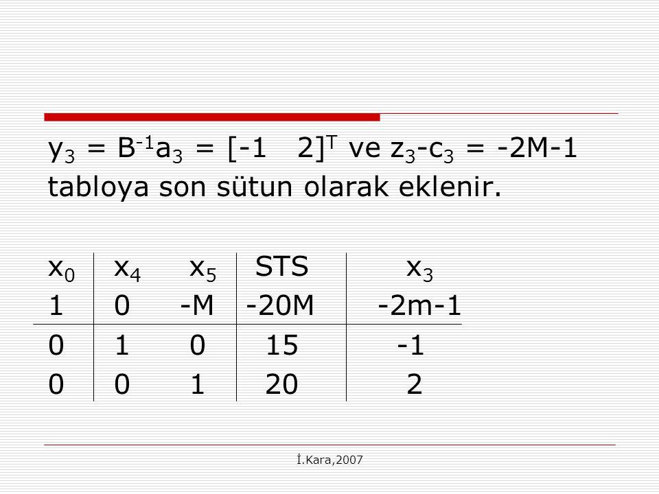 İ.Kara,2007 y 3 = B -1 a 3 = [-1 2] T ve z 3 -c 3 = -2M-1 tabloya son sütun olarak eklenir. x 0 x 4 x 5 STS x 3 10-M-20M-2m-1 01 0 15 -1 00 1 20 2