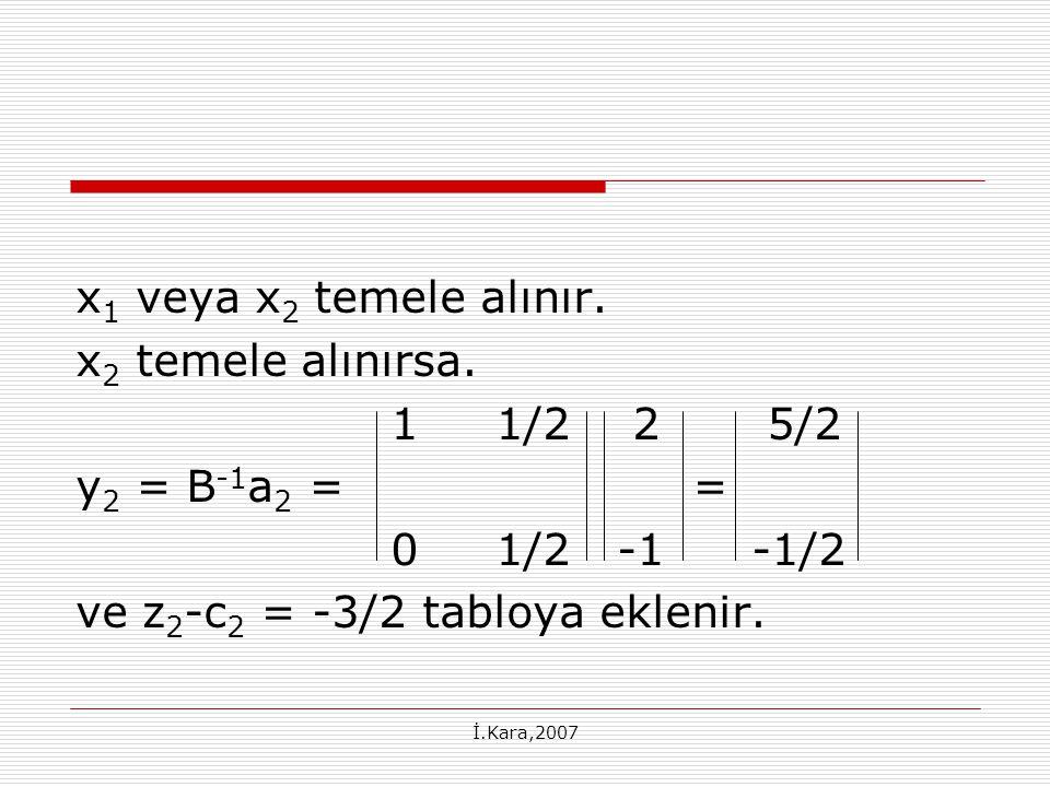 İ.Kara,2007 x 1 veya x 2 temele alınır. x 2 temele alınırsa. 11/2 2 5/2 y 2 = B -1 a 2 = = 01/2 -1 -1/2 ve z 2 -c 2 = -3/2 tabloya eklenir.