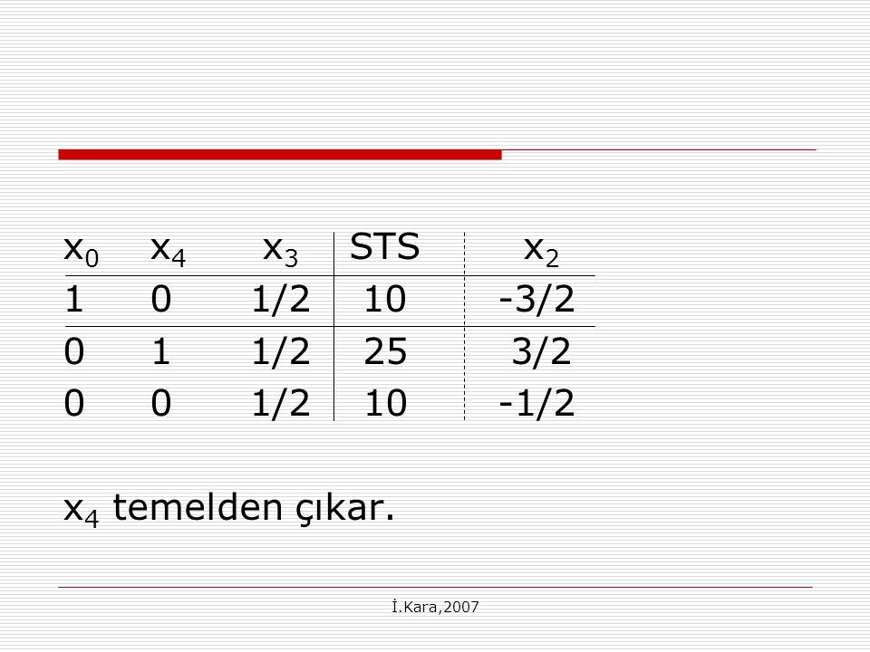 İ.Kara,2007 x 0 x 4 x 3 STS x 2 10 1/2 10-3/2 01 1/2 25 3/2 00 1/2 10-1/2 x 4 temelden çıkar.