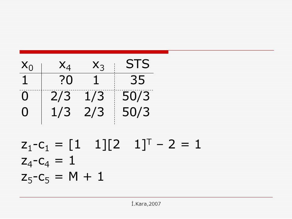İ.Kara,2007 x 0 x 4 x 3 STS 1 ?0 1 35 02/3 1/3 50/3 01/3 2/3 50/3 z 1 -c 1 = [1 1][2 1] T – 2 = 1 z 4 -c 4 = 1 z 5 -c 5 = M + 1