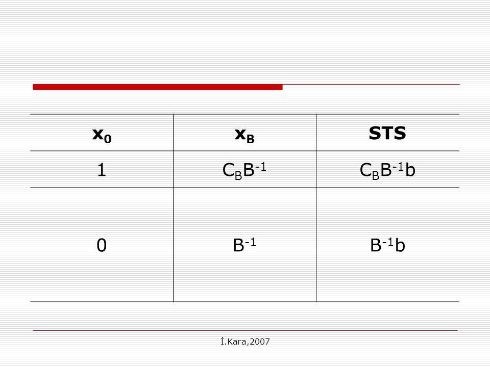 İ.Kara,2007 y 3 = B -1 a 3 = [-1 2] T ve z 3 -c 3 = -2M-1 tabloya son sütun olarak eklenir.