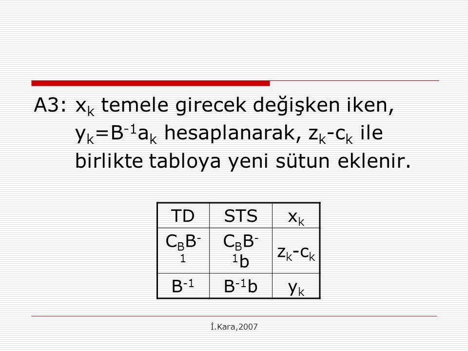 İ.Kara,2007 A3: x k temele girecek değişken iken, y k =B -1 a k hesaplanarak, z k -c k ile birlikte tabloya yeni sütun eklenir. TDSTSxkxk CBB-1CBB-1 C