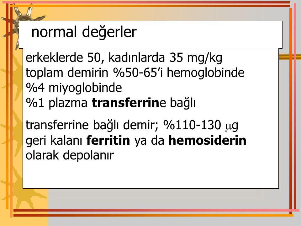 normal değerler erkeklerde 50, kadınlarda 35 mg/kg toplam demirin %50-65'i hemoglobinde %4 miyoglobinde %1 plazma transferrine bağlı transferrine bağl