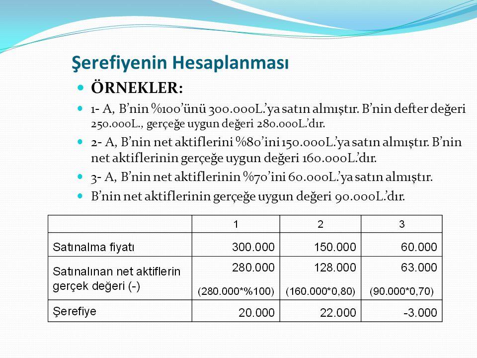 Şerefiyenin Hesaplanması ÖRNEKLER: 1- A, B'nin %100'ünü 300.000L.'ya satın almıştır. B'nin defter değeri 250.000L., gerçeğe uygun değeri 280.000L.'dır