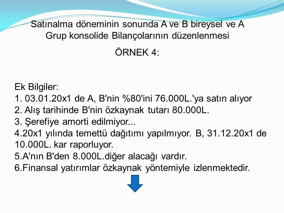 Ek Bilgiler: 1. 03.01.20x1 de A, B'nin %80'ini 76.000L.'ya satın alıyor 2. Alış tarihinde B'nin özkaynak tutarı 80.000L. 3. Şerefiye amorti edilmiyor.