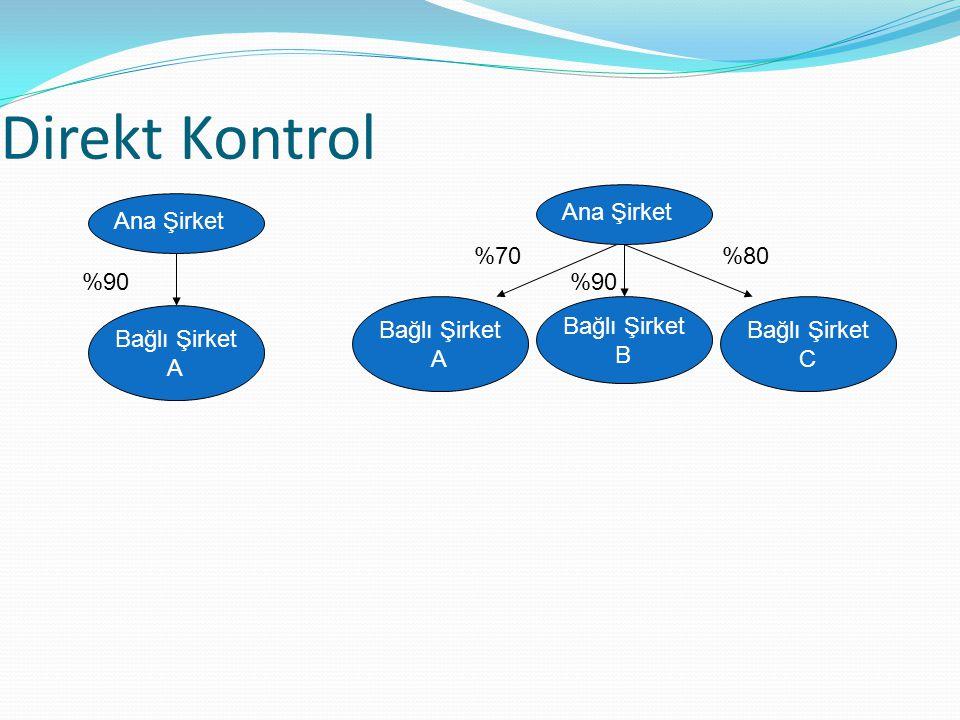 Direkt Kontrol Ana Şirket Bağlı Şirket B Ana Şirket Bağlı Şirket A Bağlı Şirket A Bağlı Şirket C %90 %70%80 %90