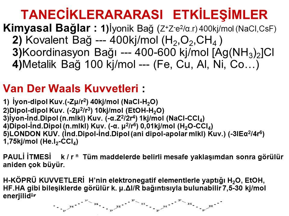 TANECİKLERARARASI ETKİLEŞİMLER Kimyasal Bağlar : 1)İyonik Bağ ( Z + Z - e 2 /α.r) 400kj/mol (NaCl,CsF) 2) Kovalent Bağ --- 400kj/mol (H 2,O 2,CH 4 ) 3