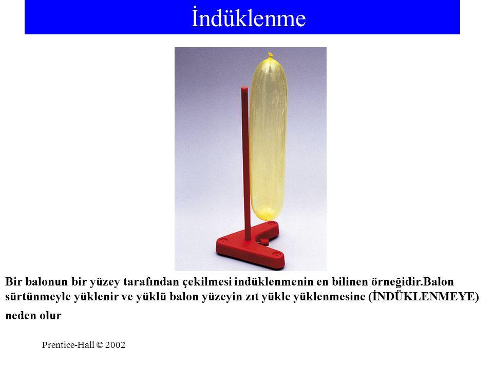 Prentice-Hall © 2002 ANLIK ve İNDÜKLENMİŞ DİPOLLER a) Apolar karekterli maddede homojen, simetrik bir yük dağılımı vardır.